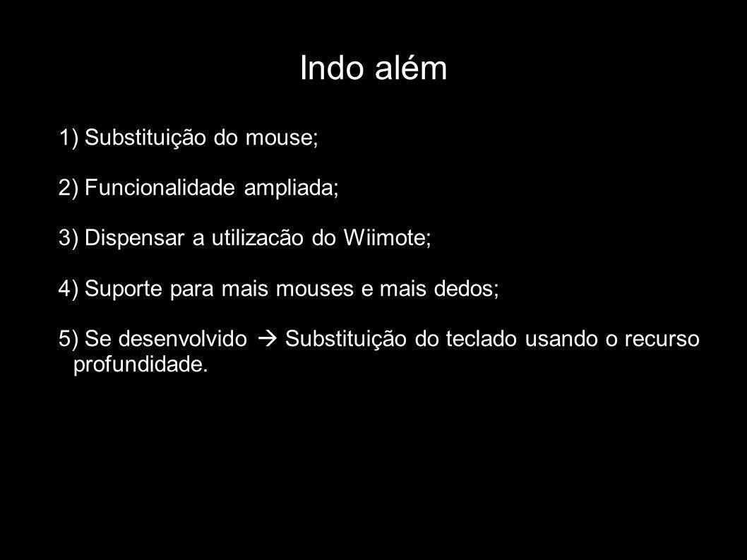 Indo além 1) Substituição do mouse; 2) Funcionalidade ampliada;