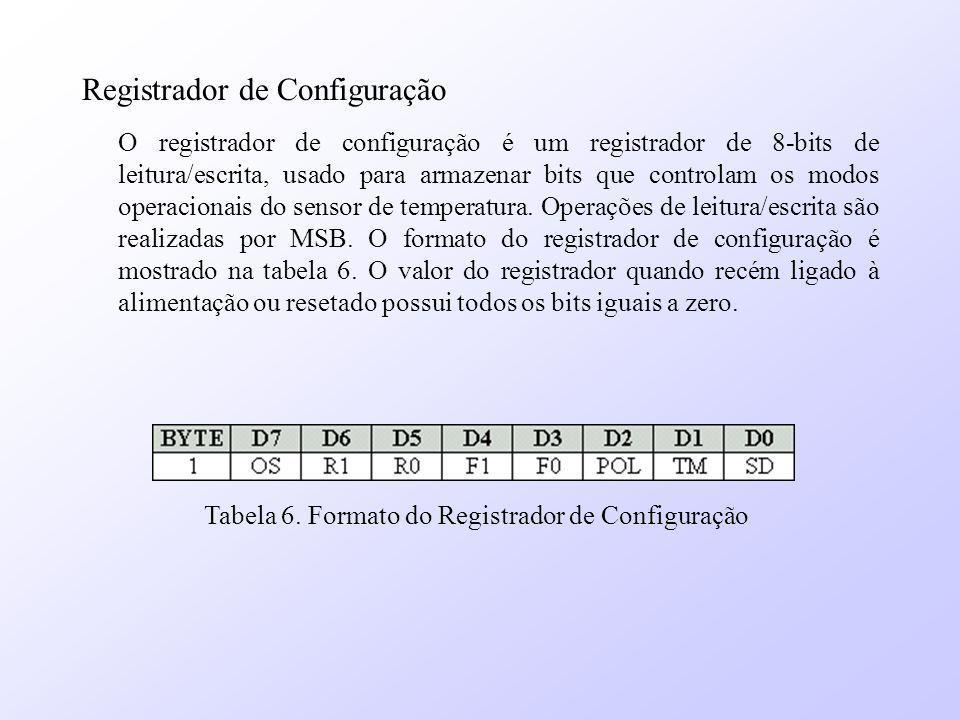 Tabela 6. Formato do Registrador de Configuração