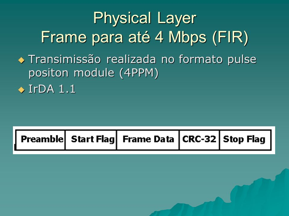 Physical Layer Frame para até 4 Mbps (FIR)