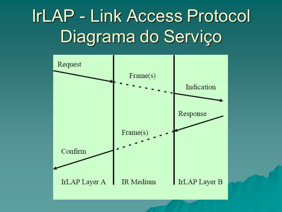 IrLAP - Link Access Protocol Diagrama do Serviço