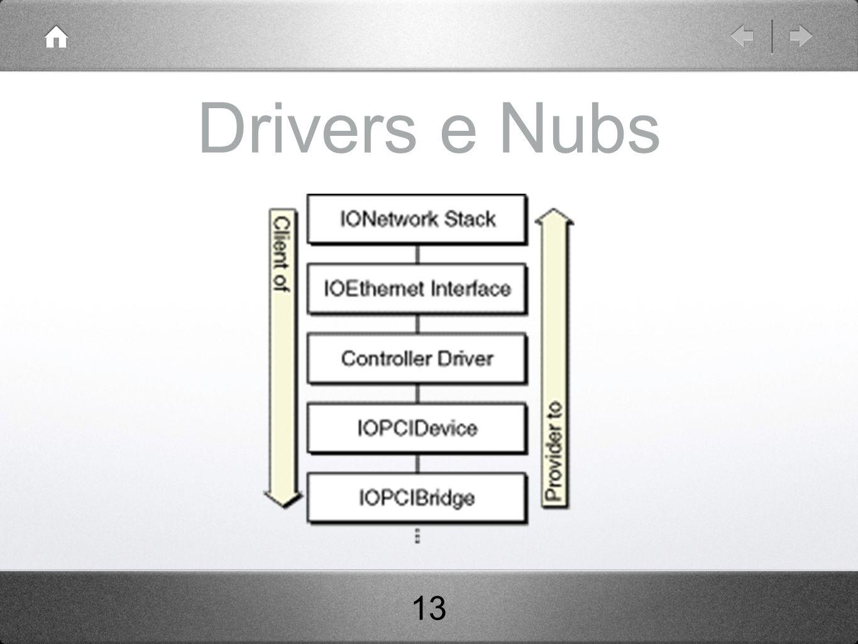 Drivers e Nubs 13