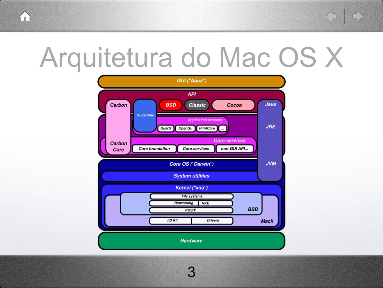Arquitetura do Mac OS X 3