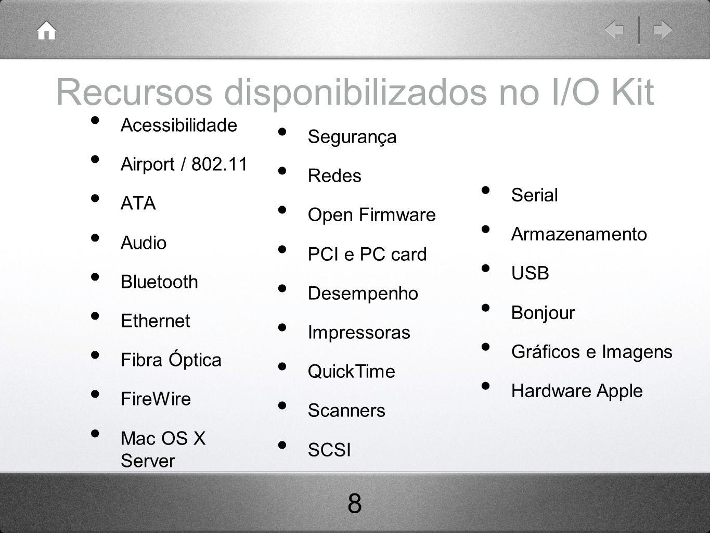 Recursos disponibilizados no I/O Kit