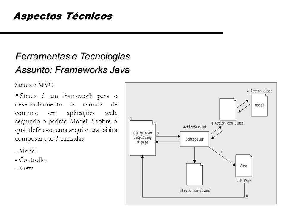 Ferramentas e Tecnologias Assunto: Frameworks Java