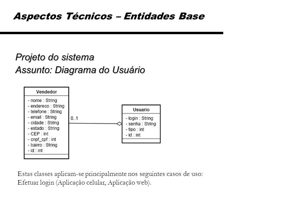 Aspectos Técnicos – Entidades Base