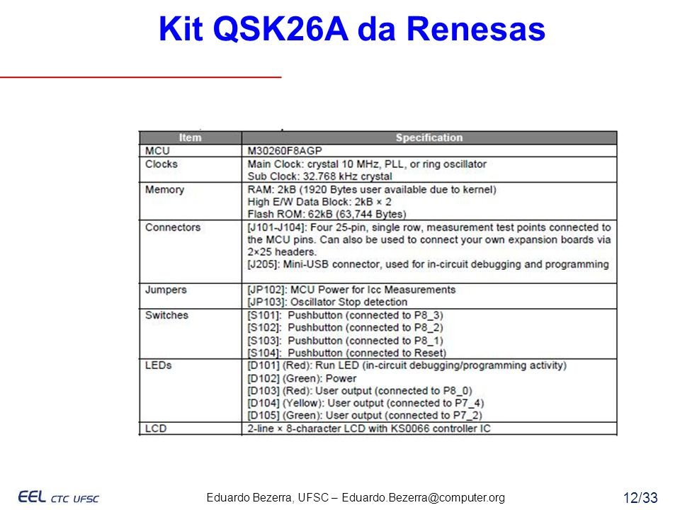 Kit QSK26A da Renesas
