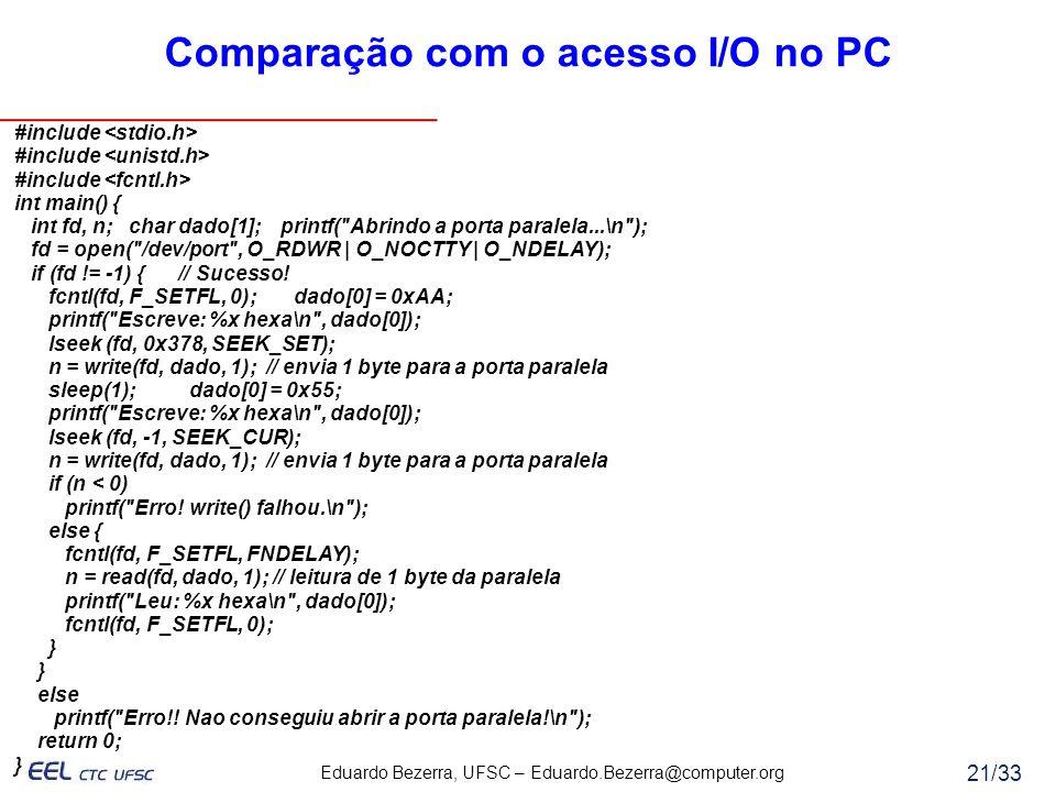 Comparação com o acesso I/O no PC