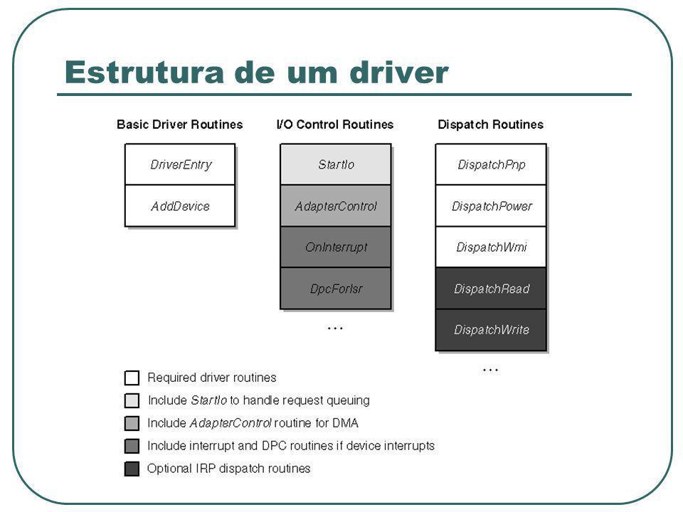 Estrutura de um driver DriverEntry e AddDevice assim como as rotinas DispatchXXX estão presentes em quase todos os drivers.