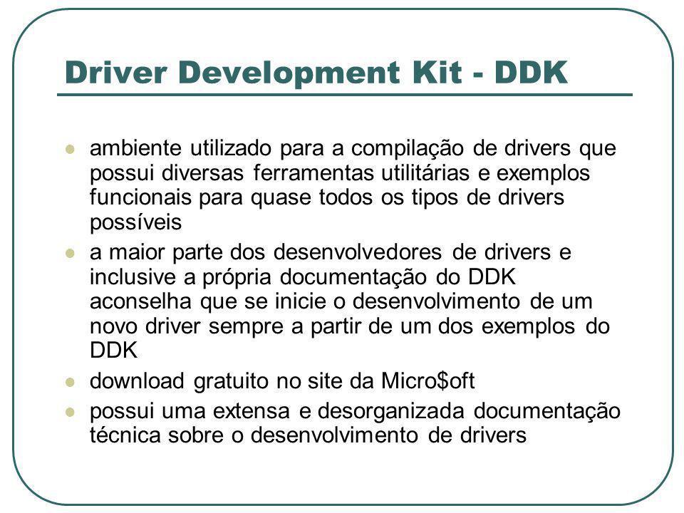 Driver Development Kit - DDK