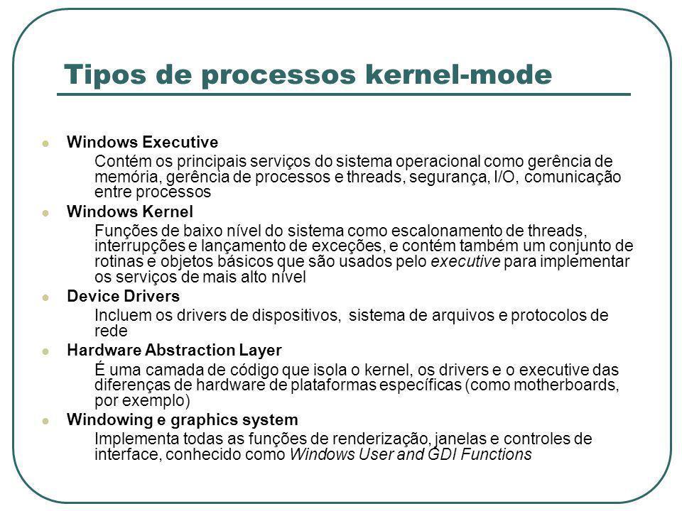 Tipos de processos kernel-mode