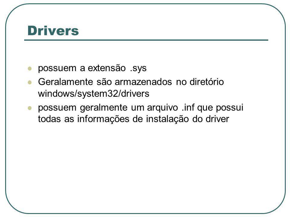 Drivers possuem a extensão .sys