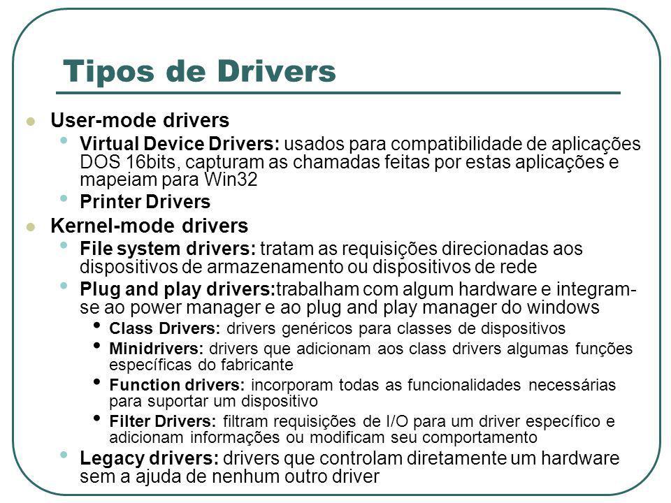 Tipos de Drivers User-mode drivers Kernel-mode drivers