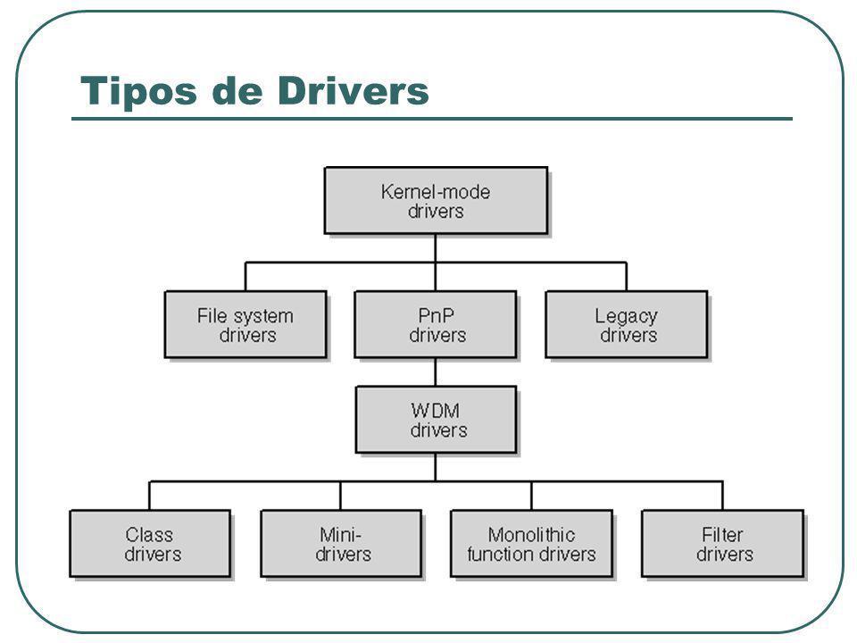 Tipos de Drivers