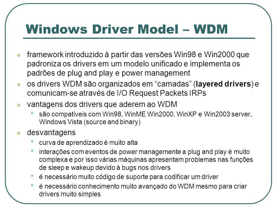 Windows Driver Model – WDM