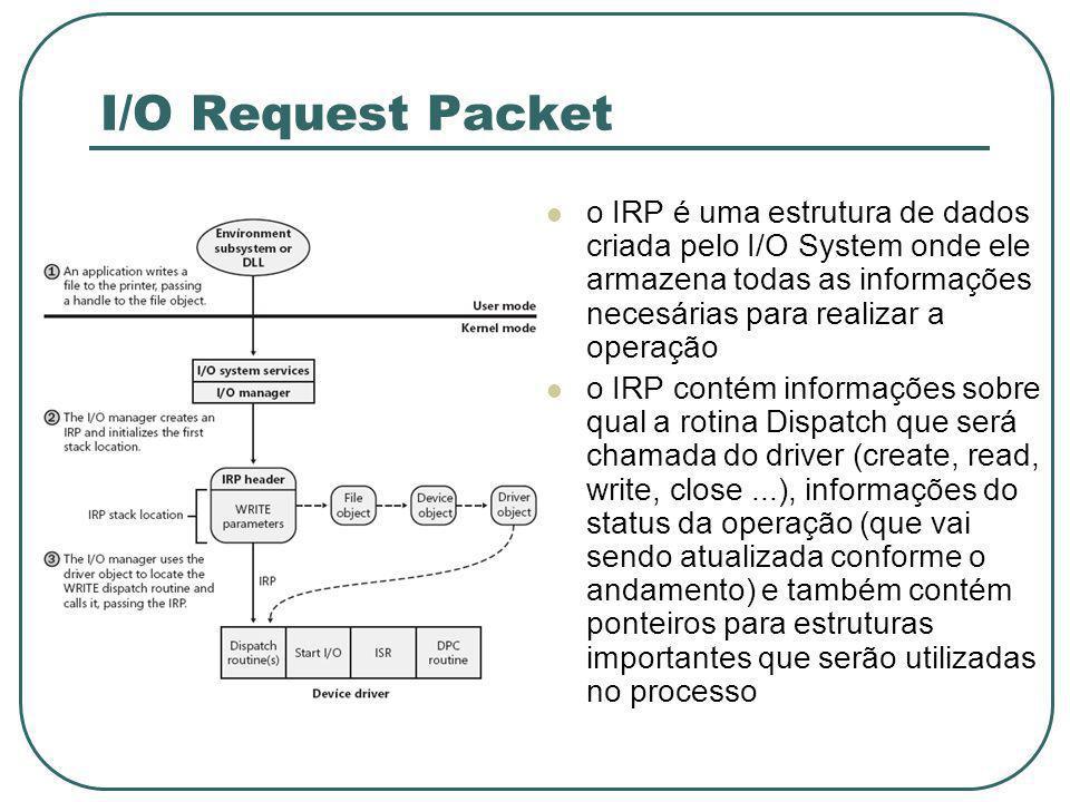 I/O Request Packet o IRP é uma estrutura de dados criada pelo I/O System onde ele armazena todas as informações necesárias para realizar a operação.