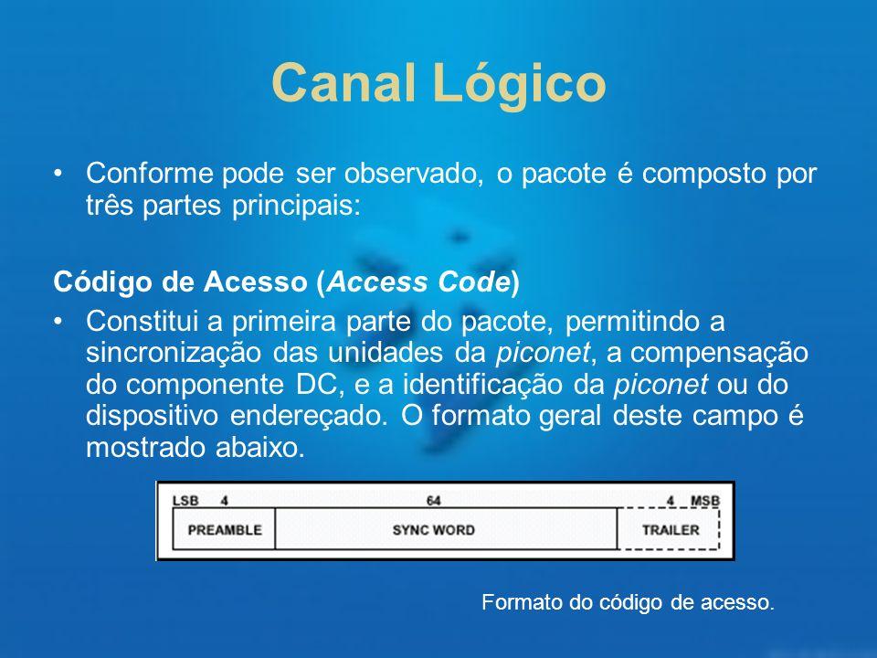 Canal Lógico Conforme pode ser observado, o pacote é composto por três partes principais: Código de Acesso (Access Code)