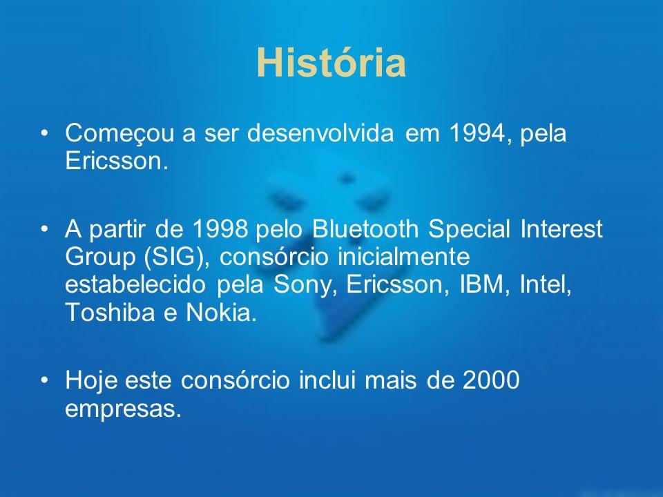 História Começou a ser desenvolvida em 1994, pela Ericsson.