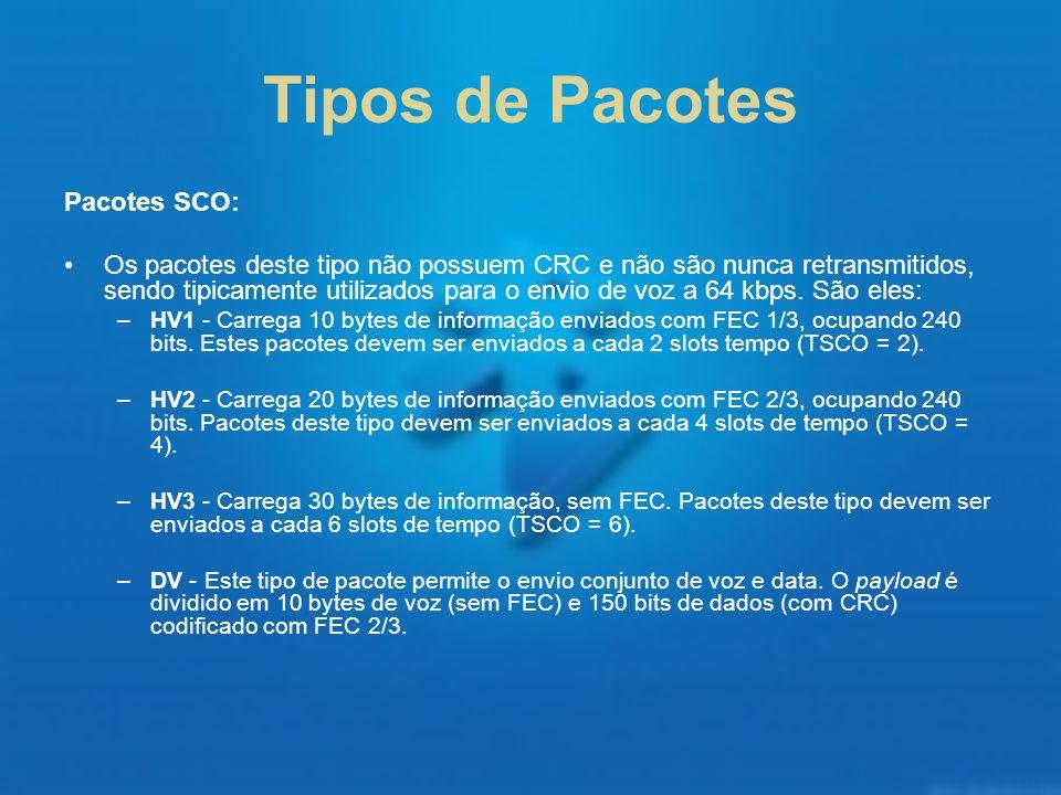 Tipos de Pacotes Pacotes SCO: