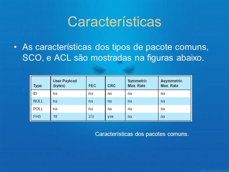 Características As características dos tipos de pacote comuns, SCO, e ACL são mostradas na figuras abaixo.