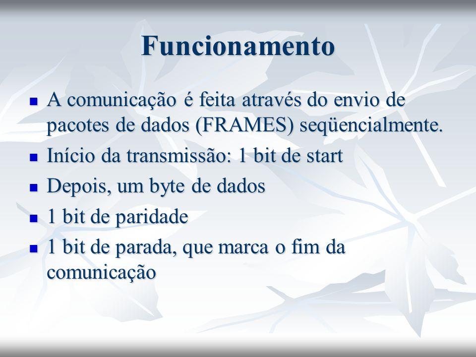 Funcionamento A comunicação é feita através do envio de pacotes de dados (FRAMES) seqüencialmente. Início da transmissão: 1 bit de start.