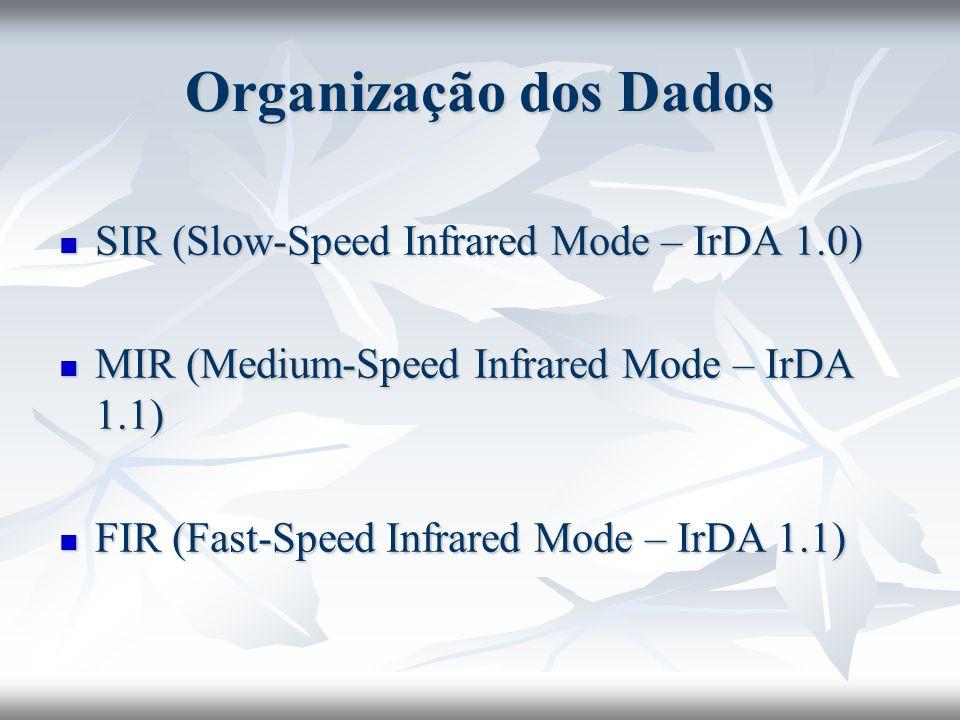 Organização dos Dados SIR (Slow-Speed Infrared Mode – IrDA 1.0)