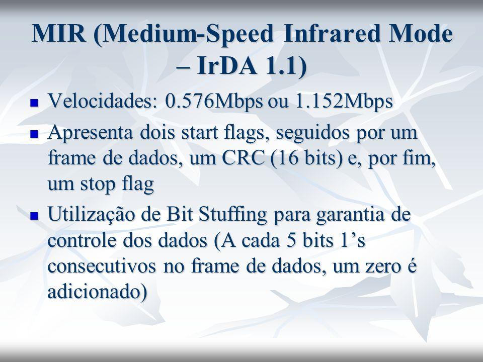 MIR (Medium-Speed Infrared Mode – IrDA 1.1)
