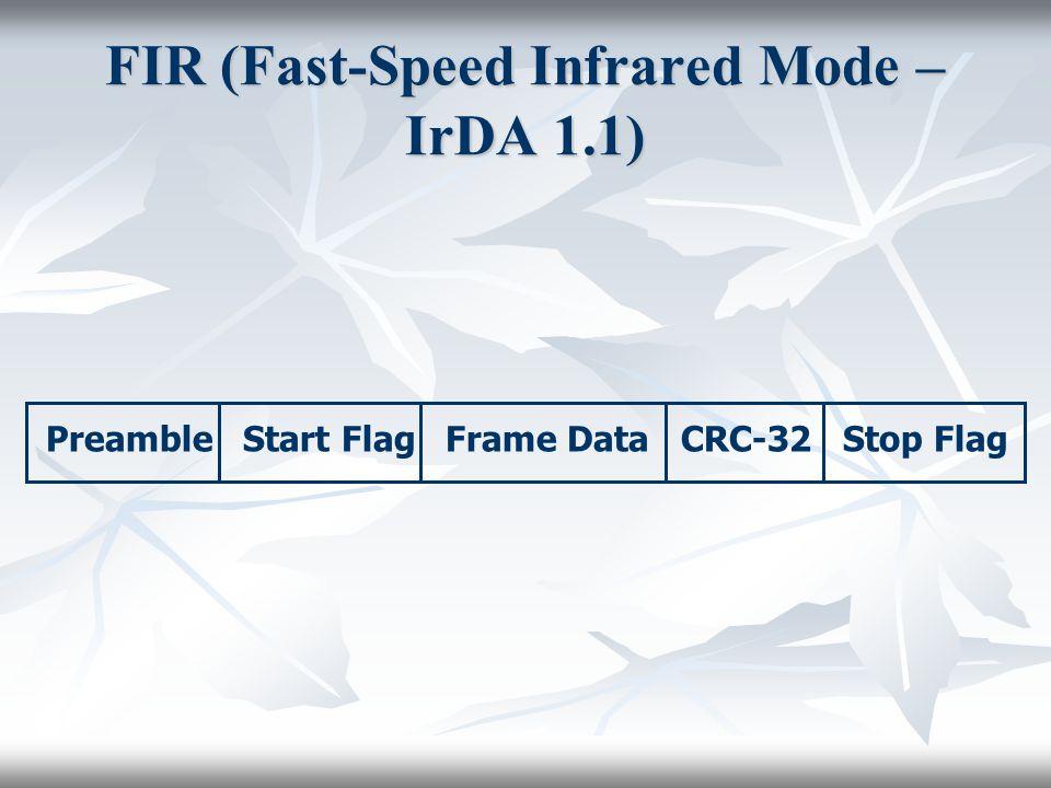 FIR (Fast-Speed Infrared Mode – IrDA 1.1)