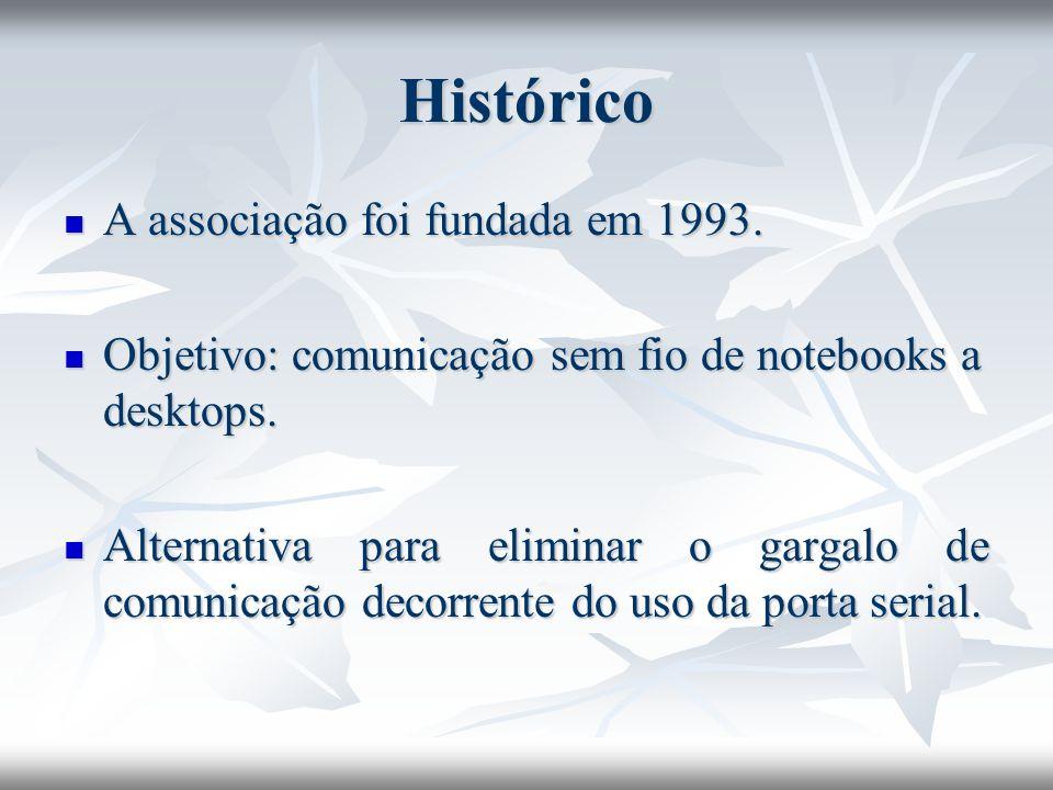 Histórico A associação foi fundada em 1993.