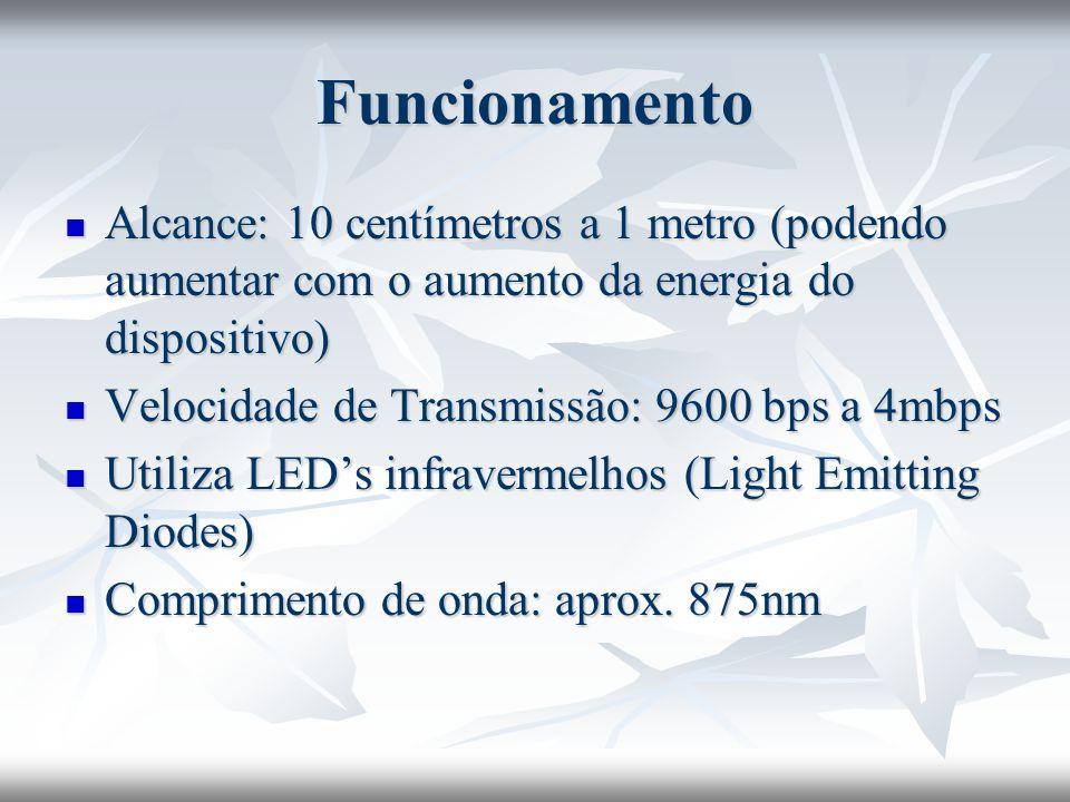 Funcionamento Alcance: 10 centímetros a 1 metro (podendo aumentar com o aumento da energia do dispositivo)