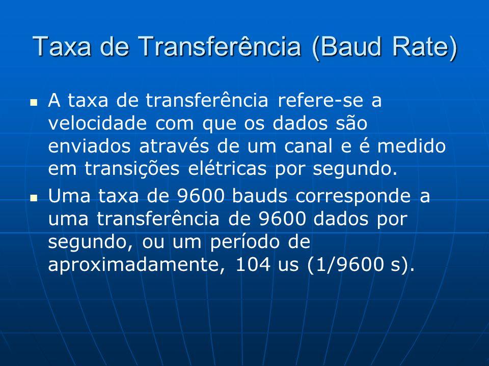 Taxa de Transferência (Baud Rate)