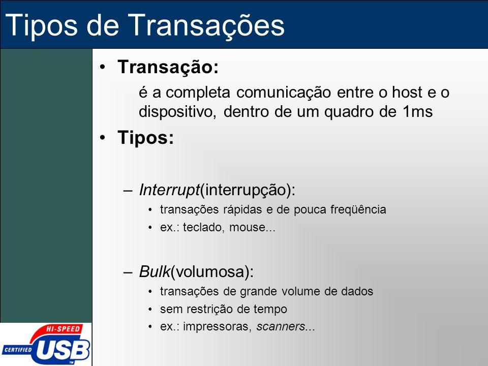 Tipos de Transações Transação: Tipos: