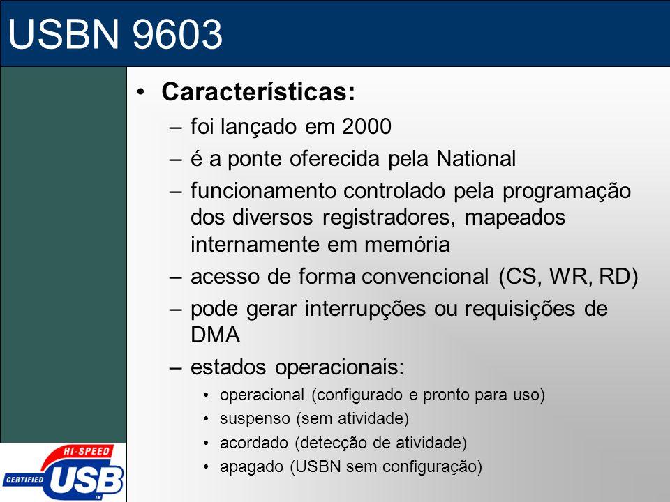 USBN 9603 Características: foi lançado em 2000