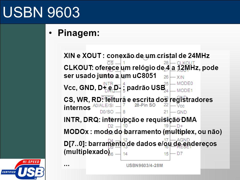 USBN 9603 Pinagem: XIN e XOUT : conexão de um cristal de 24MHz