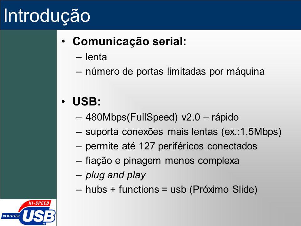 Introdução Comunicação serial: USB: lenta