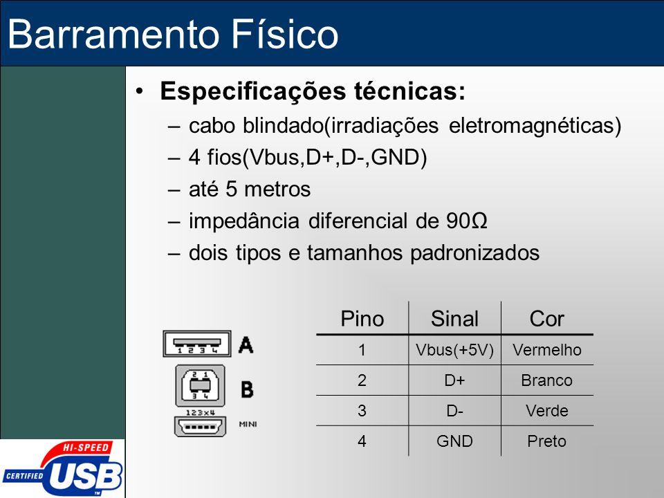Barramento Físico Especificações técnicas: