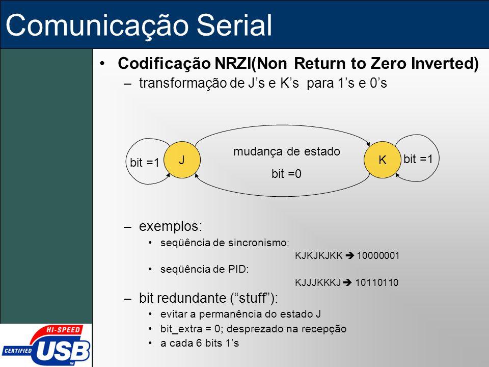 Comunicação Serial Codificação NRZI(Non Return to Zero Inverted)