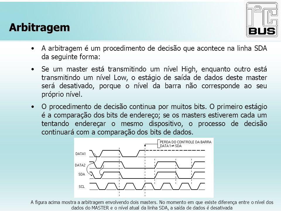 Arbitragem A arbitragem é um procedimento de decisão que acontece na linha SDA da seguinte forma: