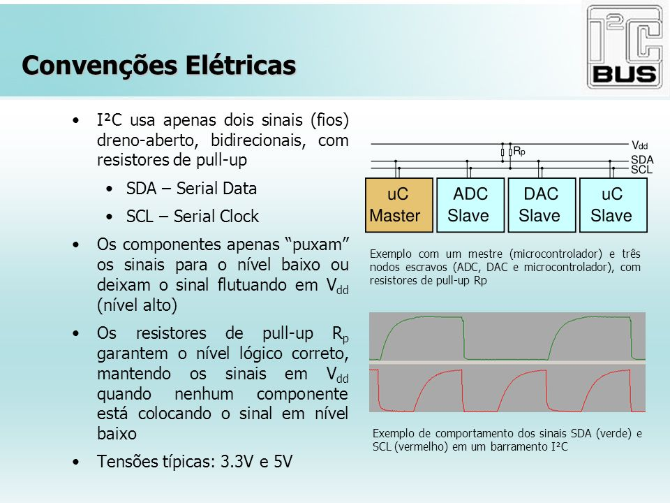 Convenções Elétricas I²C usa apenas dois sinais (fios) dreno-aberto, bidirecionais, com resistores de pull-up.