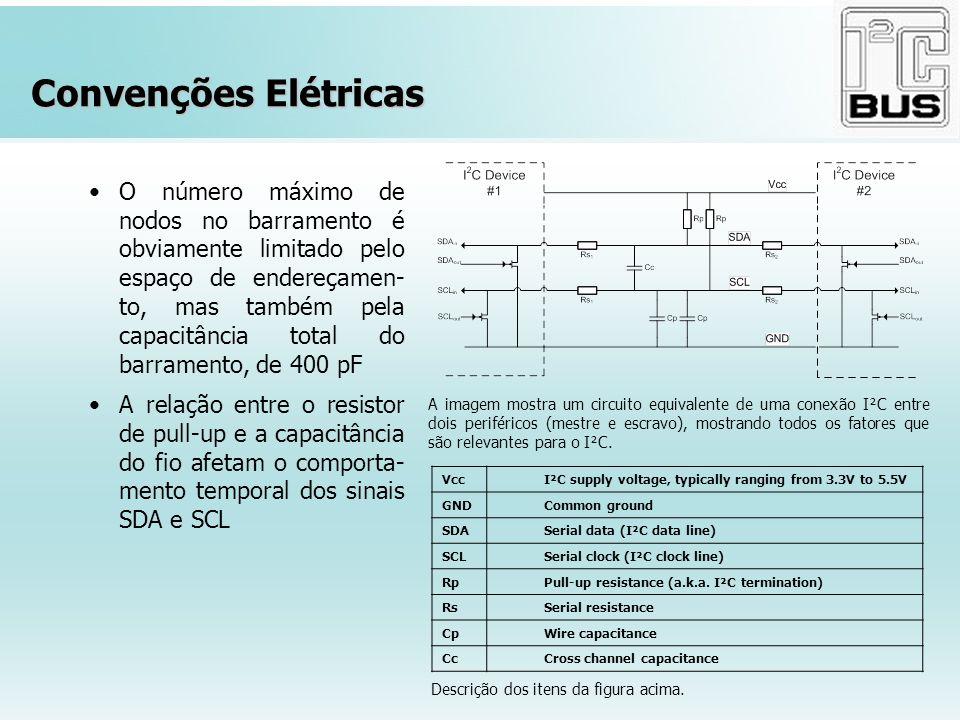 Convenções Elétricas