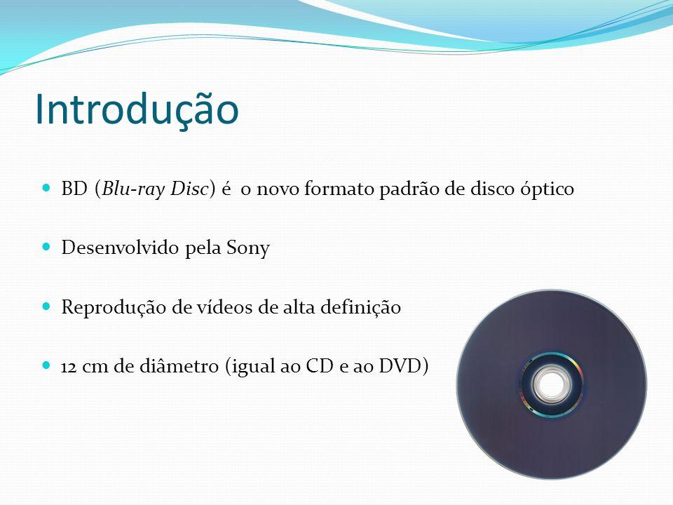 Introdução BD (Blu-ray Disc) é o novo formato padrão de disco óptico