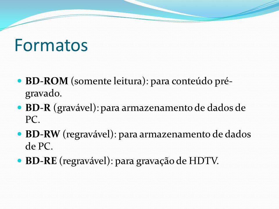 Formatos BD-ROM (somente leitura): para conteúdo pré-gravado.