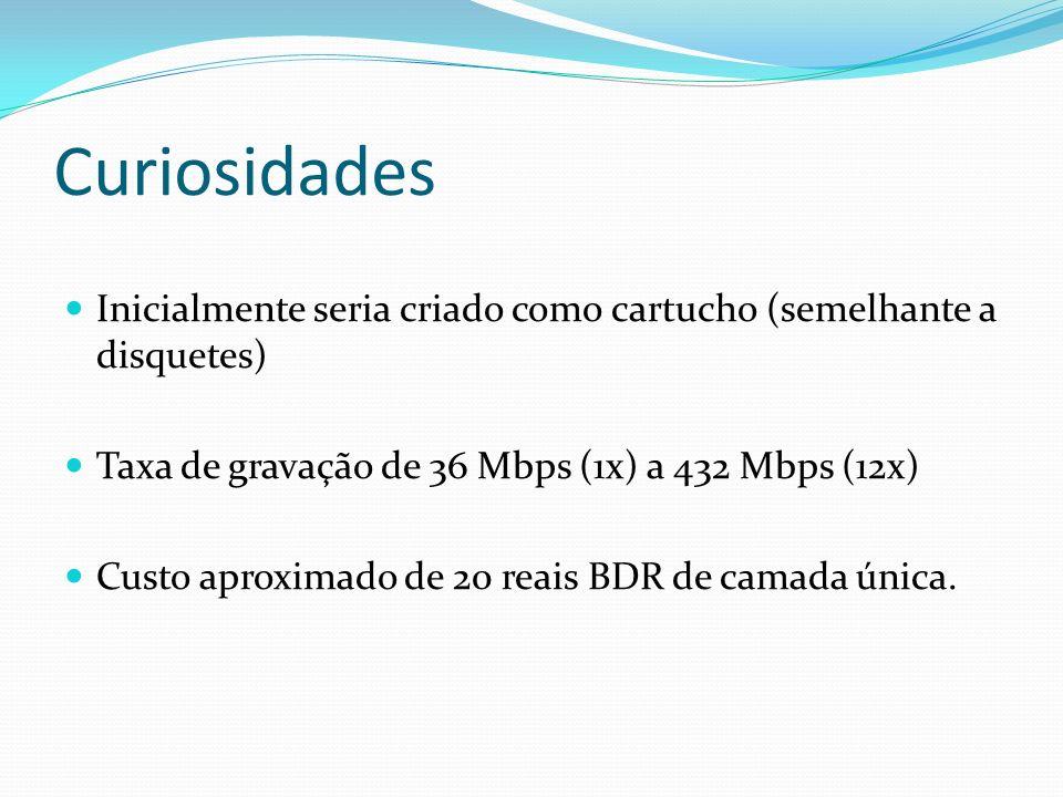 Curiosidades Inicialmente seria criado como cartucho (semelhante a disquetes) Taxa de gravação de 36 Mbps (1x) a 432 Mbps (12x)