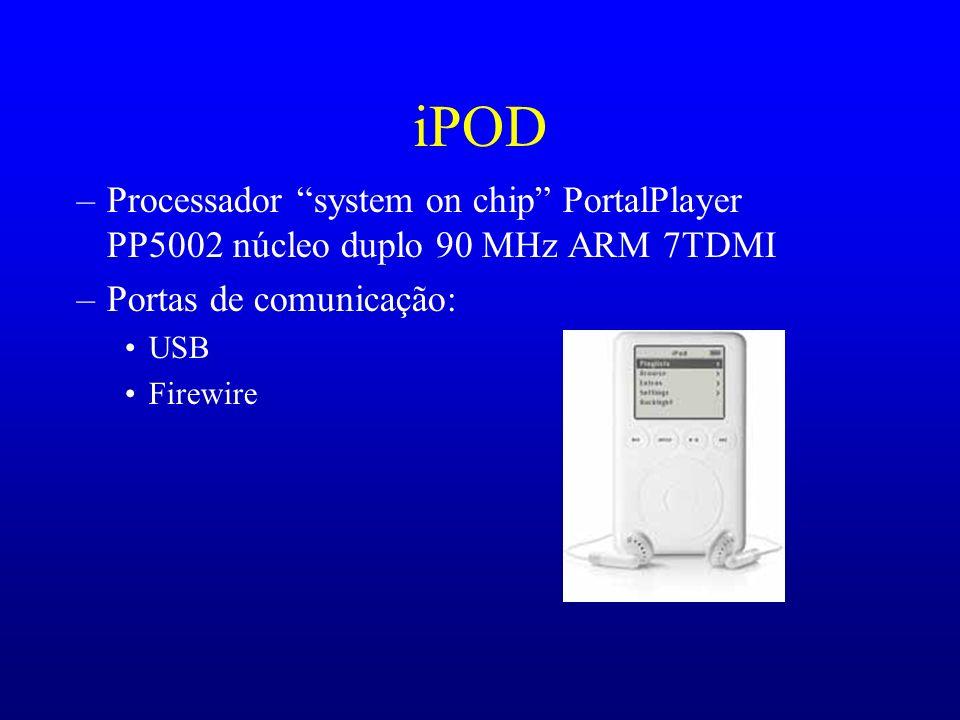 iPOD Processador system on chip PortalPlayer PP5002 núcleo duplo 90 MHz ARM 7TDMI. Portas de comunicação: