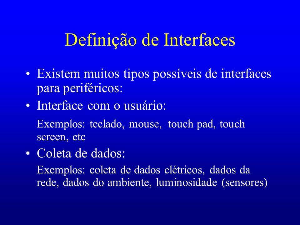 Definição de Interfaces