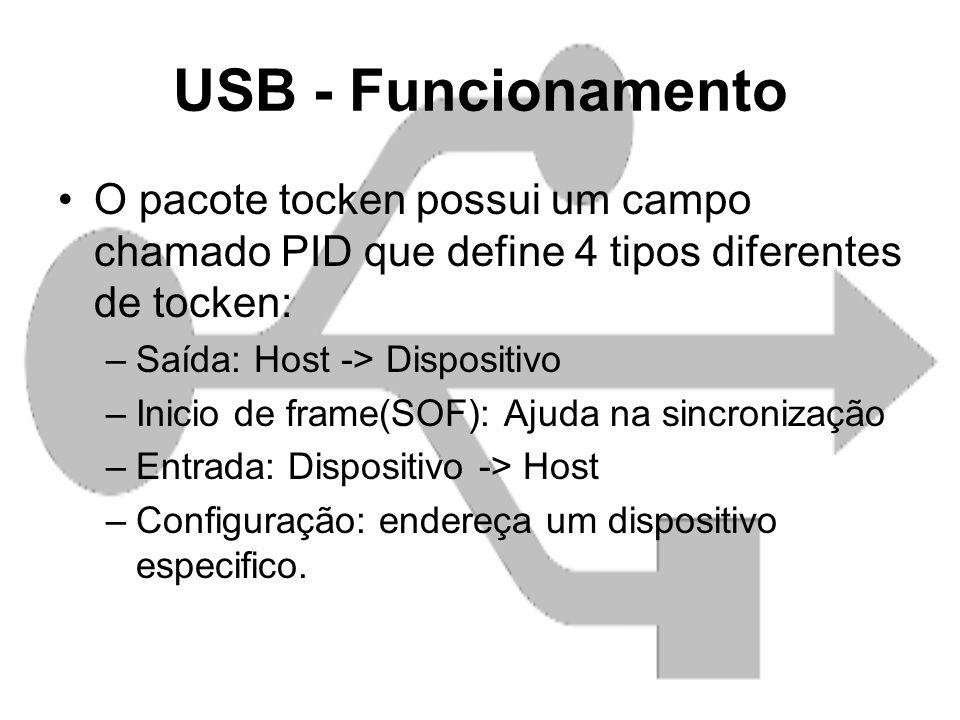 USB - Funcionamento O pacote tocken possui um campo chamado PID que define 4 tipos diferentes de tocken: