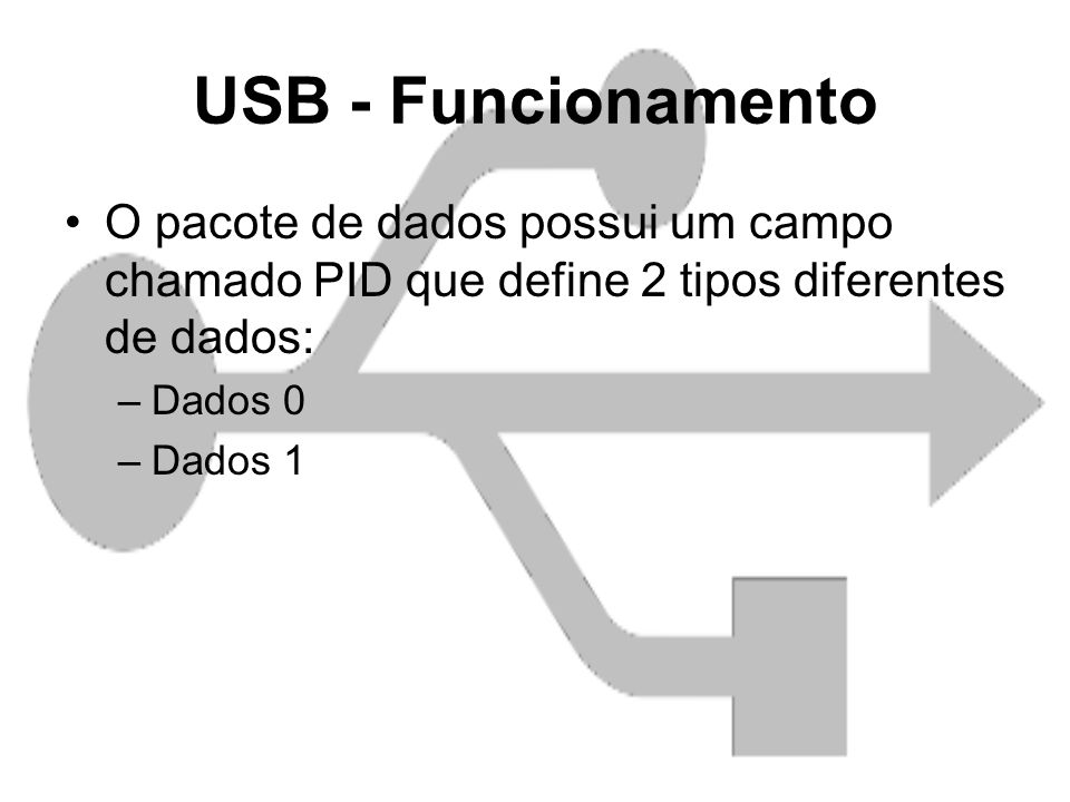 USB - Funcionamento O pacote de dados possui um campo chamado PID que define 2 tipos diferentes de dados: