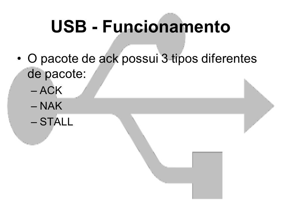 USB - Funcionamento O pacote de ack possui 3 tipos diferentes de pacote: ACK NAK STALL