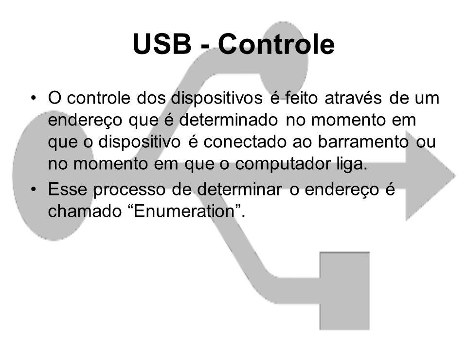 USB - Controle