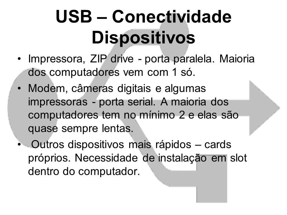 USB – Conectividade Dispositivos