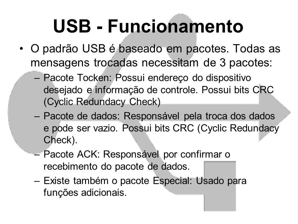 USB - Funcionamento O padrão USB é baseado em pacotes. Todas as mensagens trocadas necessitam de 3 pacotes: